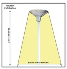 Candelabre solaire eclairage public led 9w 900 lumens for Candelabre exterieur